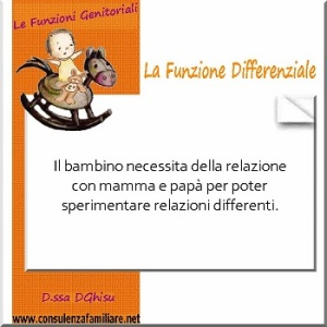 funzione differenziale